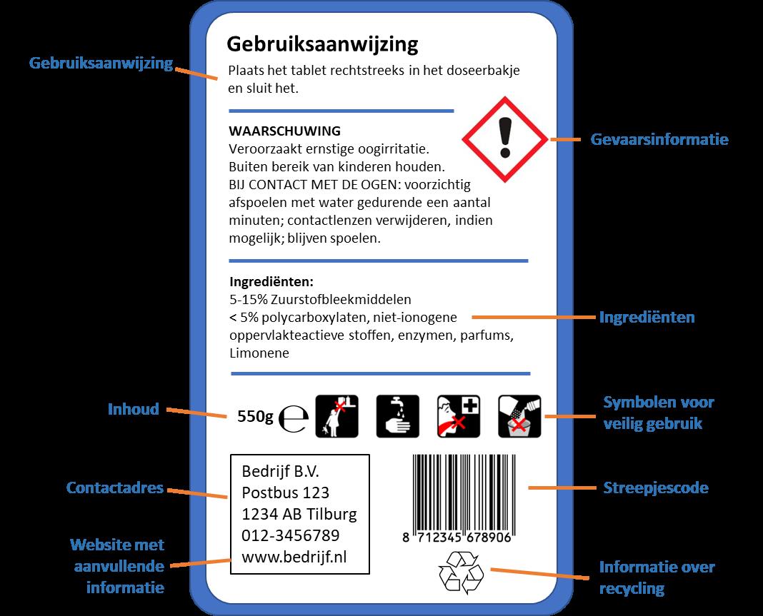 Etiket consument.png